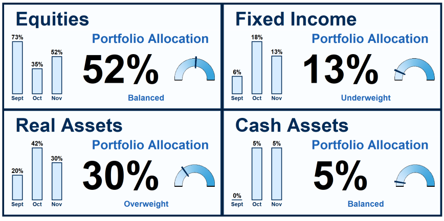 The results are hypothetical results and are NOT an indicator of future results and do NOT represent returns that any investor actually attained. For more details, please read our disclaimer